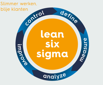 lean six sigmapng