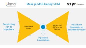 SLIM subsidie - het STYR model en TMA